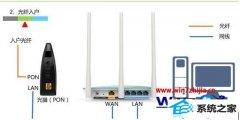 细说win8系统水星路由器登录网址变成天翼网关的的问题