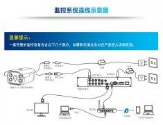 win7装机版系统下怎么安装模拟监控驱动